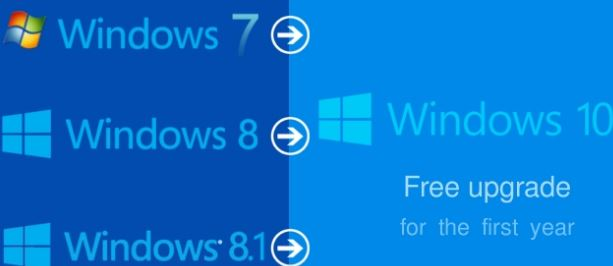 Things to do after Windows 10 upgrade from previous version of Windows