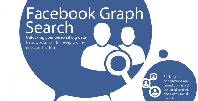 Facebook Graph Search & How to use it